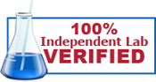 independent lab verified